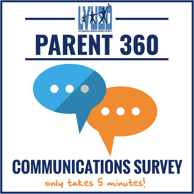 Parent 360 Communications Survey