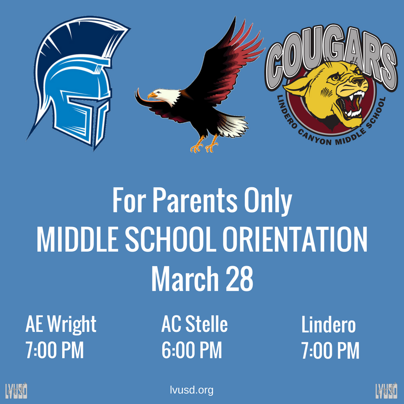 Parent Orientation for Middle School Wednesday March 28