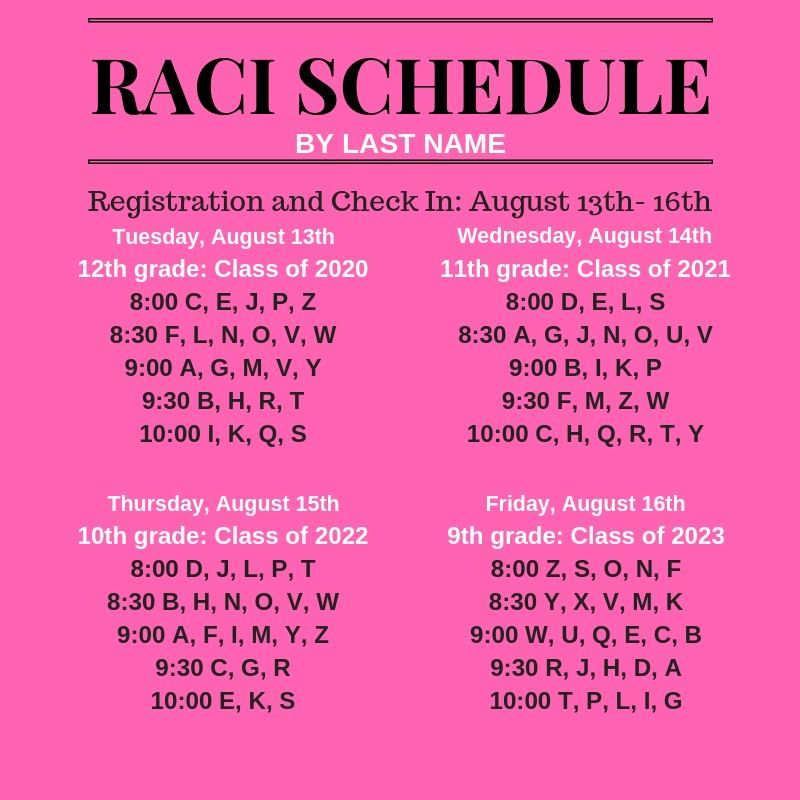 RACI (Registration And Check In)