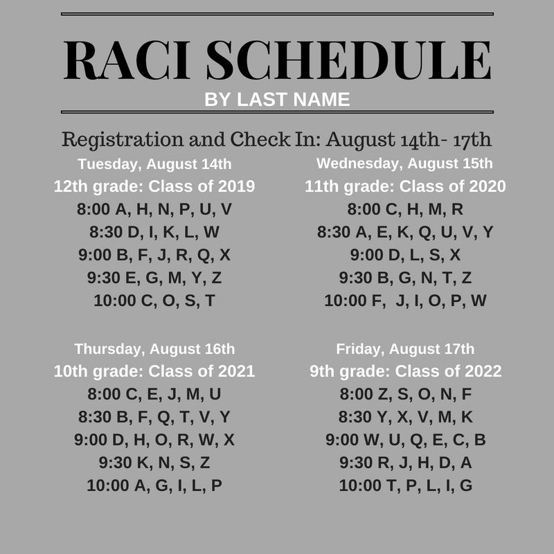 RACI Week in August (Registration And Check In)