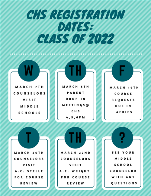 Registration dates for Class of 2022