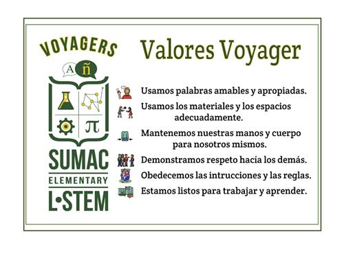 Valores Voyager